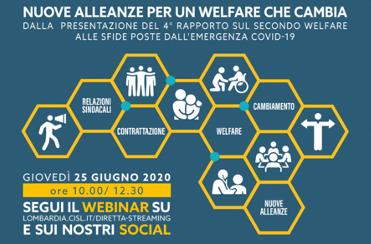 Infografica webinar su alleanze per welfare - WelFare Insieme